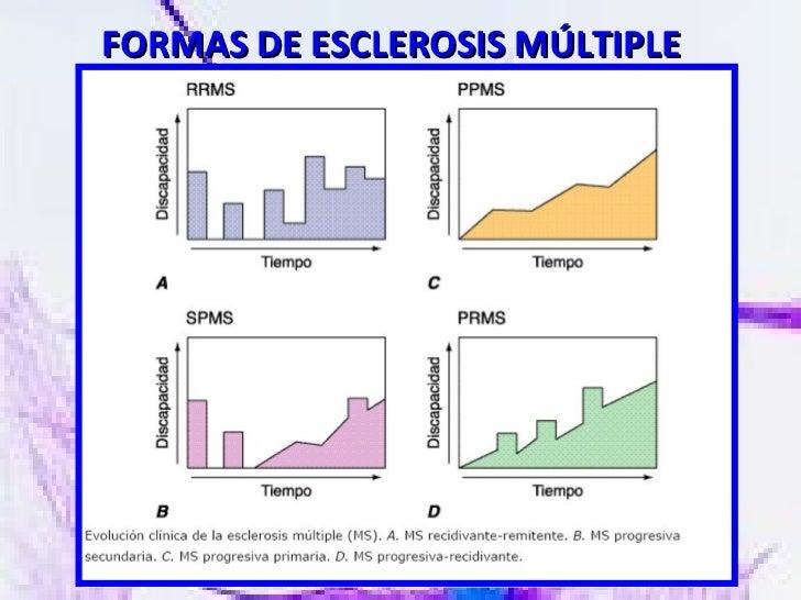 FORMAS DE ESCLEROSIS MÚLTIPLE