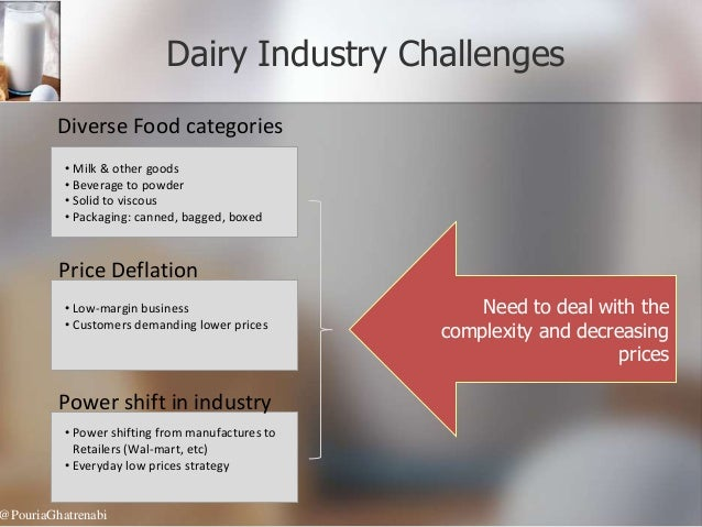 research proposal on milk industry or dairy industry Information and analysis of indonesia's milk and dairy industry covering key business and investment opportunities.