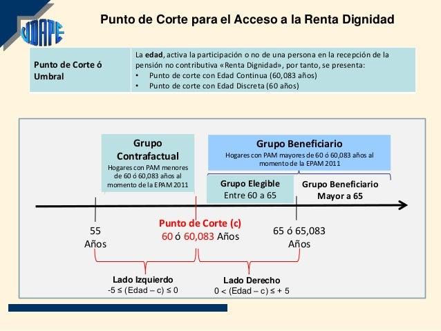 Punto de Corte para el Acceso a la Renta Dignidad                           La edad, activa la participación o no de una p...