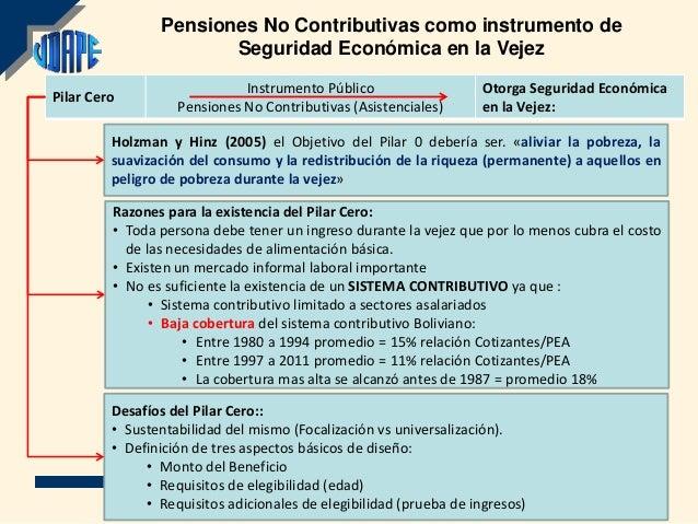 Pensiones No Contributivas como instrumento de                       Seguridad Económica en la Vejez                      ...