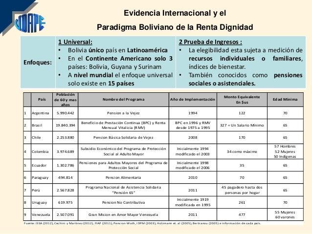 Evidencia Internacional y el                                               Paradigma Boliviano de la Renta Dignidad       ...