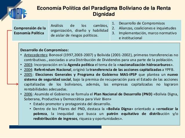 Economía Política del Paradigma Boliviano de la Renta                                  Dignidad                           ...