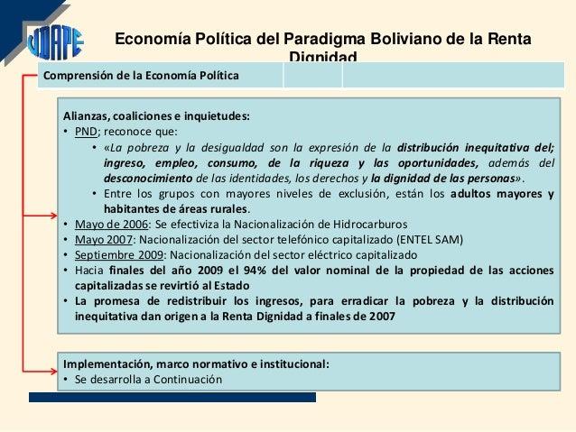 Economía Política del Paradigma Boliviano de la Renta                                  DignidadComprensión de la Economía ...