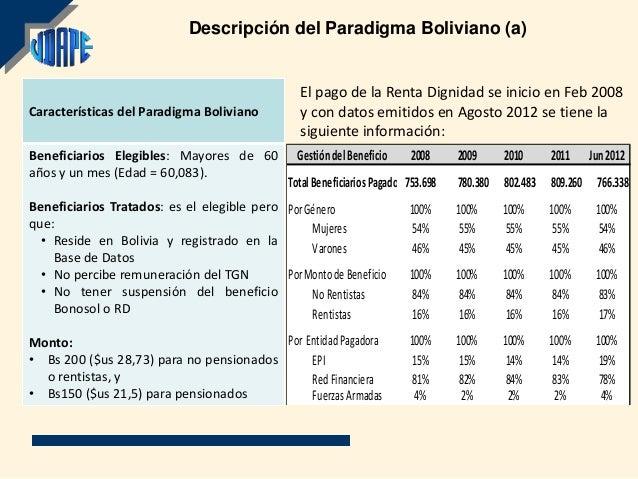 Descripción del Paradigma Boliviano (a)                                                  El pago de la Renta Dignidad se i...