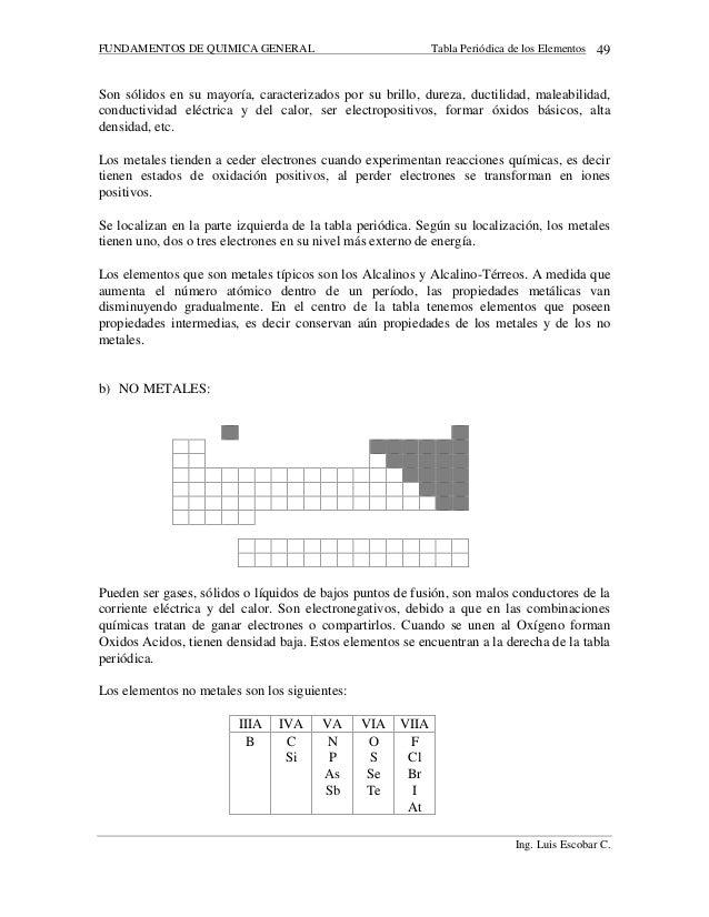46 fundamentos de quimica general tabla peridica de los elementos - Tabla Periodica De Los Elementos Densidad