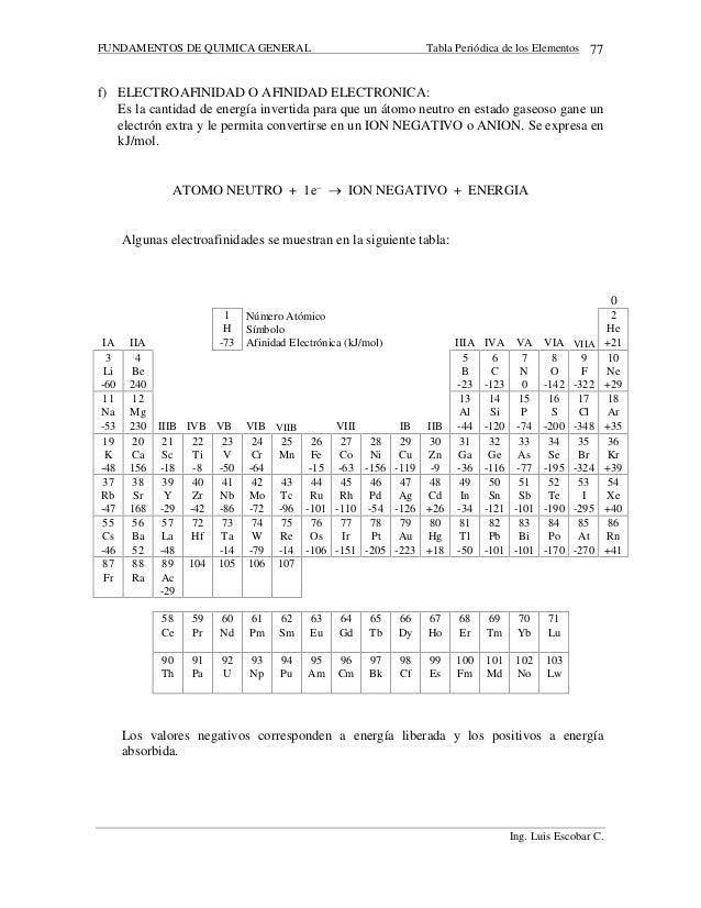 Tabla periodica internacional en blanco y negro una parte por milln fundamentos de quimica general tabla peridica urtaz Image collections