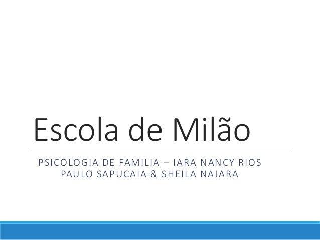 Escola de Milão PSICOLOGIA DE FAMILIA – IARA NANCY RIOS PAULO SAPUCAIA & SHEILA NAJARA