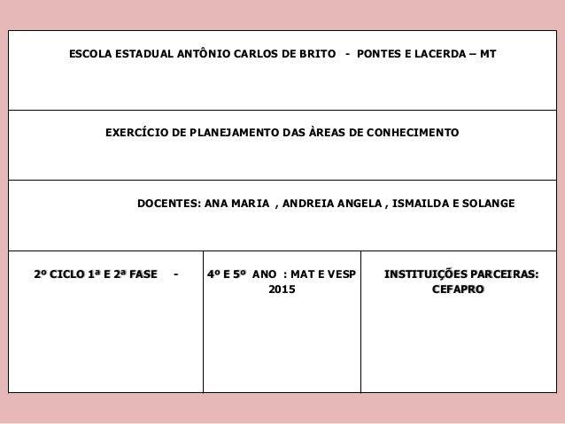 ESCOLA ESTADUAL ANTÔNIO CARLOS DE BRITO - PONTES E LACERDA – MT EXERCÍCIO DE PLANEJAMENTO DAS ÀREAS DE CONHECIMENTO DOCENT...