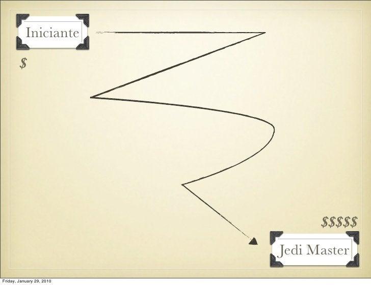 Iniciante          $                                      $$$$$                            Jedi Master Friday, January 29,...