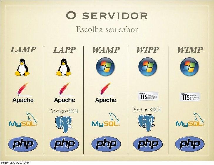 O servidor                                   Escolha seu sabor         LAMP                LAPP       WAMP        WIPP   W...