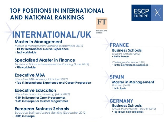 Escp master specialise