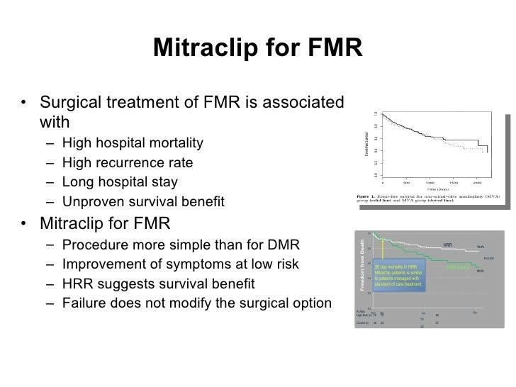 Esc patient selection for Mitraclip Slide 6