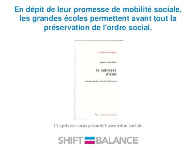 En dépit de leur promesse de mobilité sociale, les grandes écoles permettent avant tout la préservation de l'ordre social....
