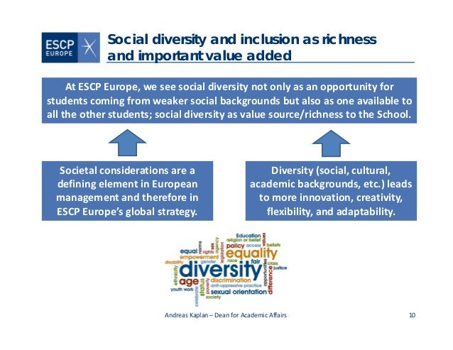 10 Social diversity and inclusion as richness and important value added AtESCPEurope,weseesocialdiversitynotonlya...