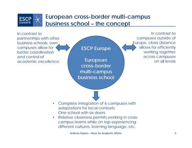 5 European cross-border multi-campus business school – the concept ESCP Europe European cross-border multi-campus business...