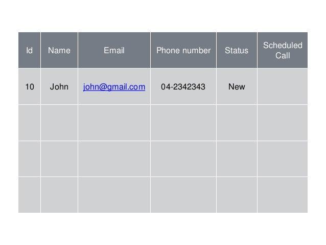 Id Name Email Phone number Status Scheduled Call 10 John john@gmail.com 04-2342343 CallLater 27/10/2014