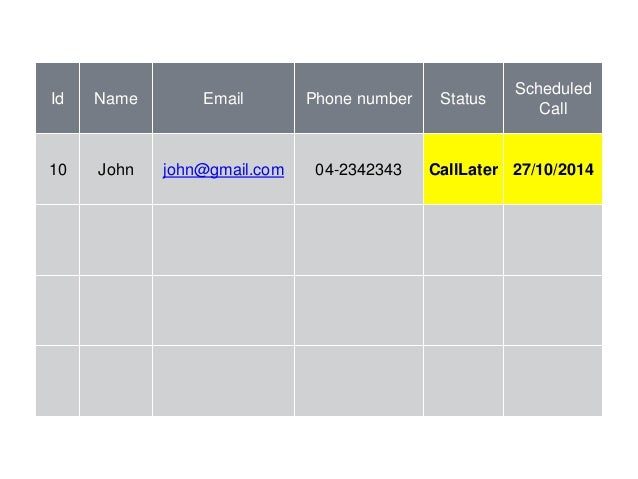 Id Name Email Phone number Status Scheduled Call 10 John john@gmail.com 08-9876653 CallLater 27/10/2014