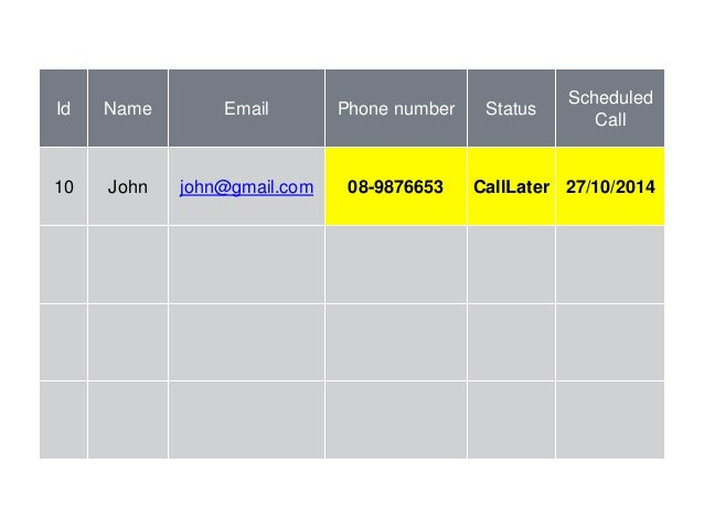 Id Name Email Phone number Status Scheduled Call 10 John john@gmail.com 08-9876653 Converted