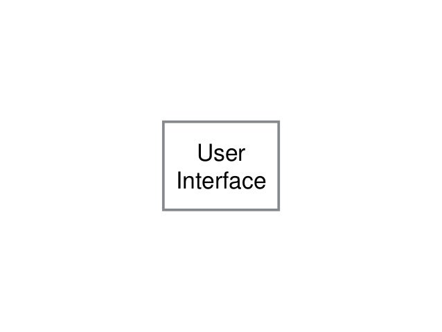 HTML5AngularJSWPFIOSFlashExtJSAndroidSilverlight Responsive webdesign SPACSS3 User Interface