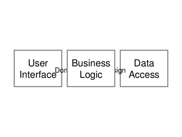 "User Interface Data Access ""Verbs & Nouns""Domain Driven Design Business Logic"