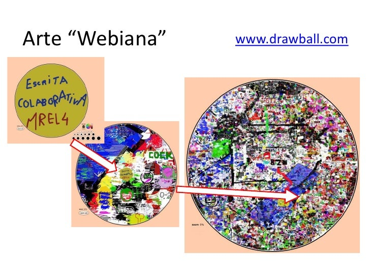 Criação de uma página web onde professores e alunos escreveram colaborativamente Projecto da Profª Gládis Leal dos Santos ...