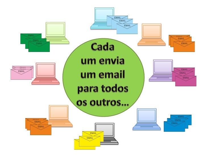 De 1 a 999…999 utilizadores        Vários níveis de privacidade        Controlo de Utilizadores        Várias Páginas Wiki...