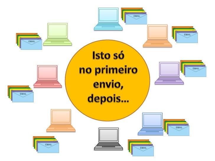 Existem outras ferramentas para Escrita Colaborativa.  Não fique parado, coloque a web 1.0 de lado                        ...