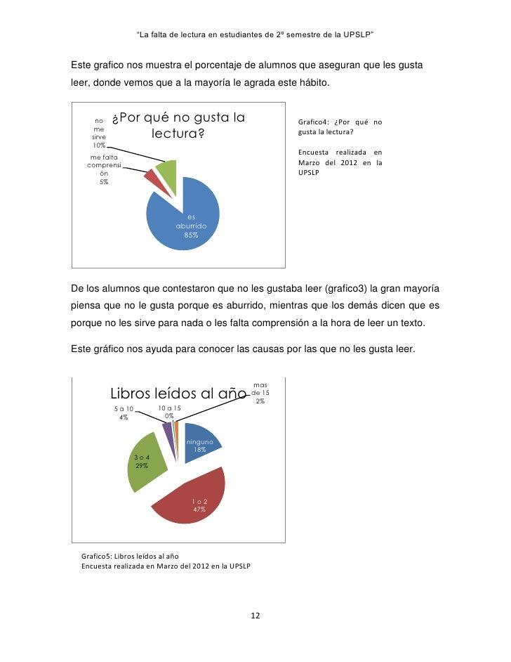 """""""La falta de lectura en estudiantes de 2º semestre de la UPSLP""""Este grafico nos muestra el porcentaje de alumnos que asegu..."""