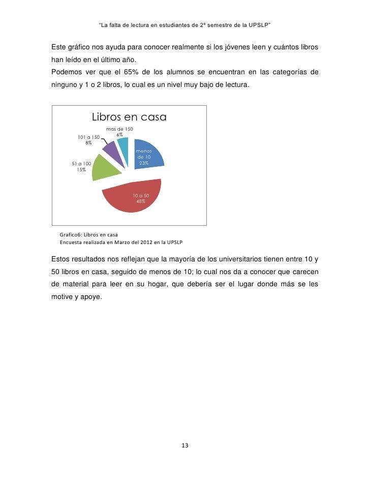 """""""La falta de lectura en estudiantes de 2º semestre de la UPSLP""""Este gráfico nos ayuda para conocer realmente si los jóvene..."""