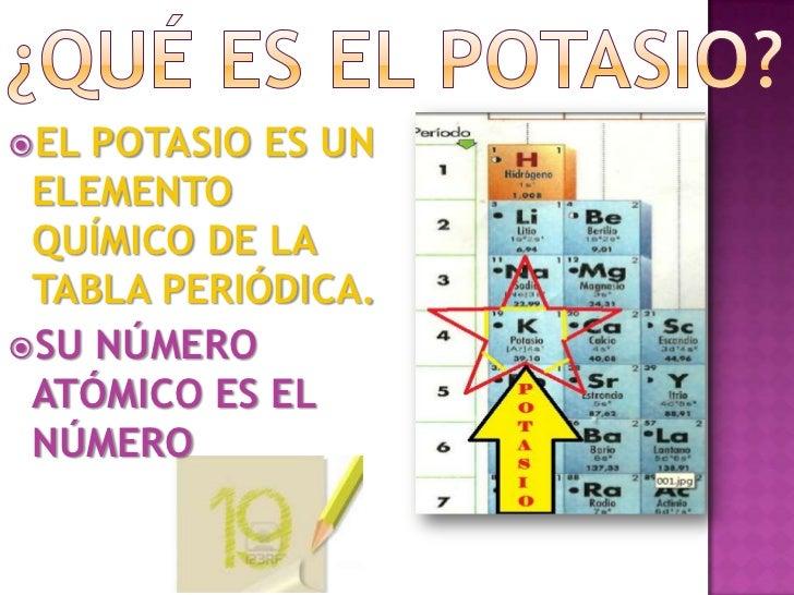Escritor de libros infantiles potasio autor melvin x izquierdo 2 el potasio es un elemento qumico de la tabla peridica urtaz Choice Image