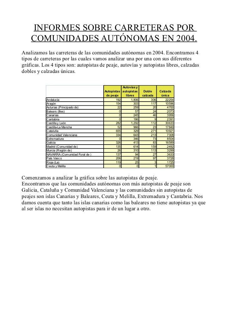 INFORMES SOBRE CARRETERAS POR    COMUNIDADES AUTÓNOMAS EN 2004.Analizamos las carreteras de las comunidades autónomas en 2...
