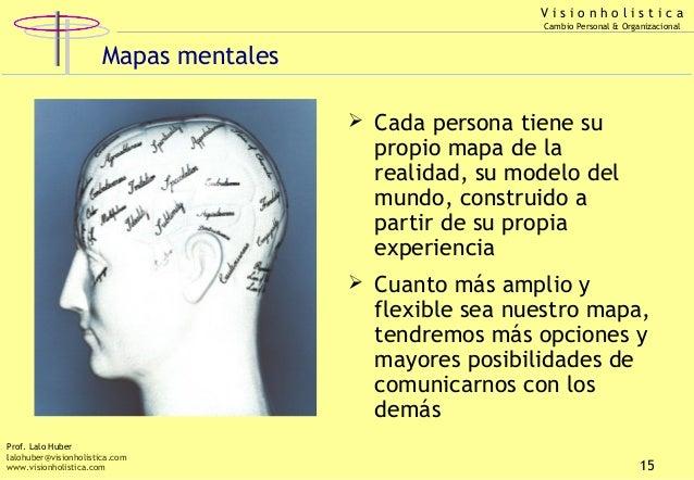 Visionholistica Cambio Personal & Organizacional  Mapas mentales  Cada persona tiene su  propio mapa de la realidad, su m...