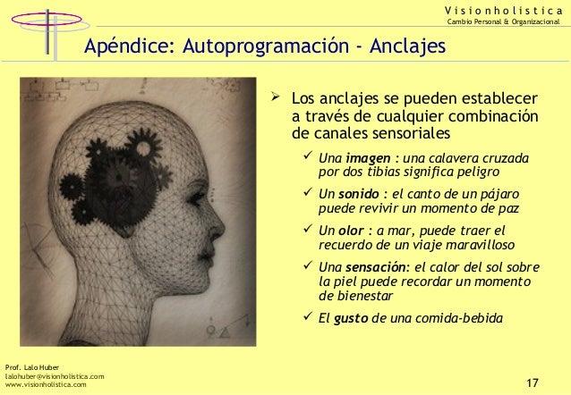 Visionholistica Cambio Personal & Organizacional  Apéndice: Autoprogramación - Anclajes  Los anclajes se pueden establece...