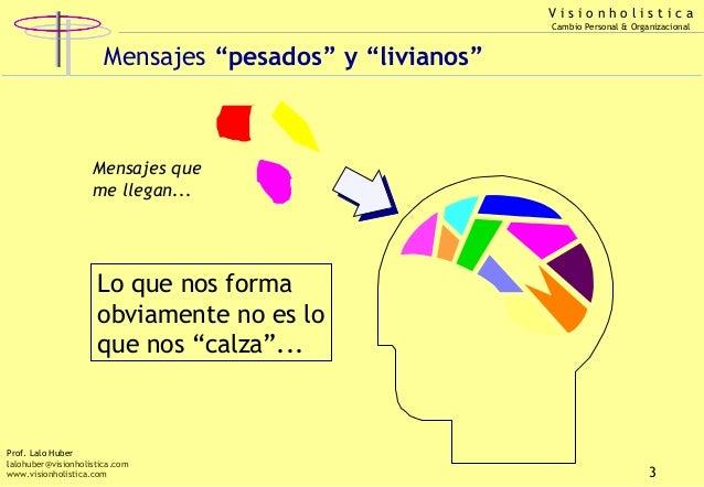 """Visionholistica Cambio Personal & Organizacional  Mensajes """"pesados"""" y """"livianos""""  Mensajes que me llegan...  Lo que nos f..."""