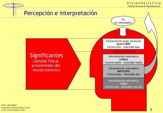 Visionholistica Cambio Personal & Organizacional  Percepción e interpretación Yo (el controlador)  Interpretación quasi-vo...
