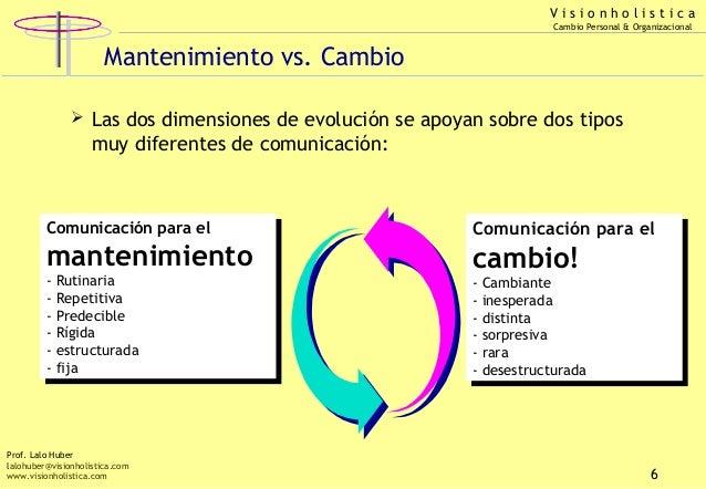 Visionholistica Cambio Personal & Organizacional  Mantenimiento vs. Cambio  Las dos dimensiones de evolución se apoyan so...