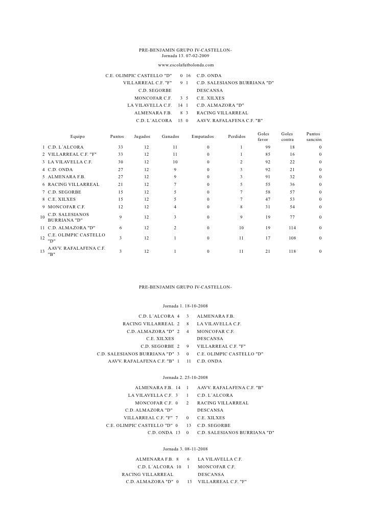 PRE-BENJAMIN GRUPO IV-CASTELLON-                                                   Jornada 13. 07-02-2009                 ...