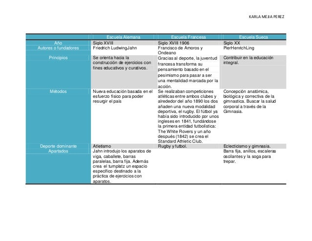 El Origen de La Gimnasia - PDF Free Download - edoc.pub