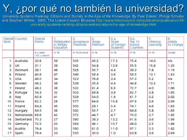Y, ¿por qué no también la universidad?  University Systems Ranking: Citizens and Society in the Age of the Knowledge.  By ...