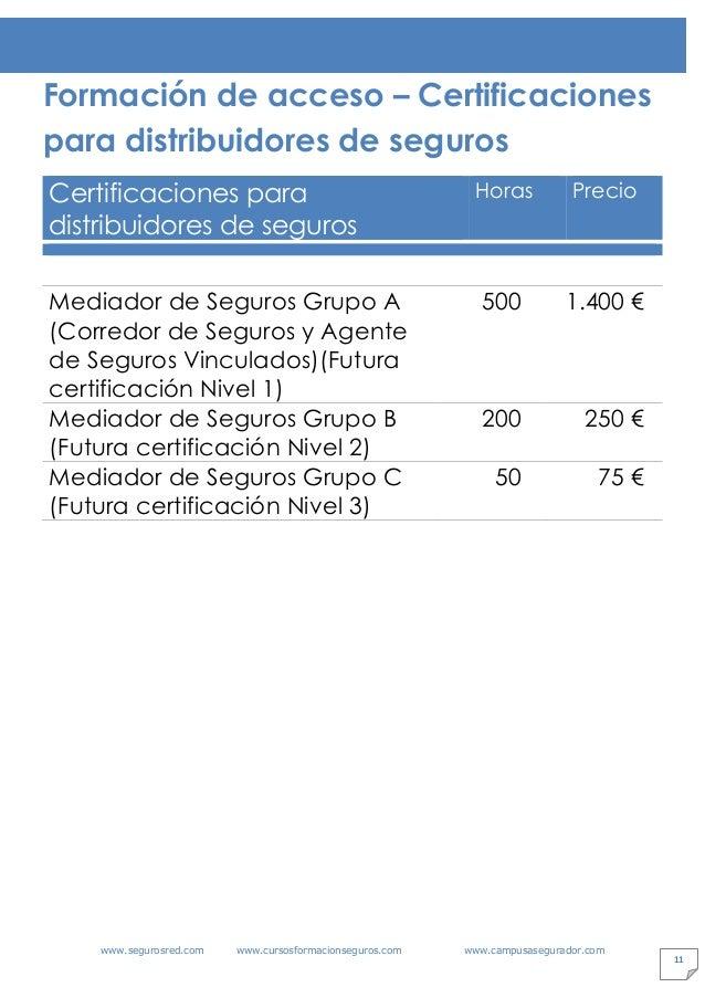 www.segurosred.com www.cursosformacionseguros.com www.campusasegurador.com 11 Formación de acceso – Certificaciones para d...