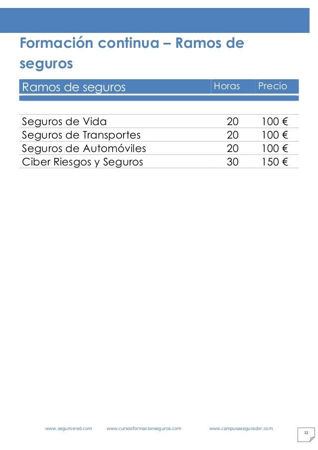 www.segurosred.com www.cursosformacionseguros.com www.campusasegurador.com 12 Formación continua – Ramos de seguros Ramos ...