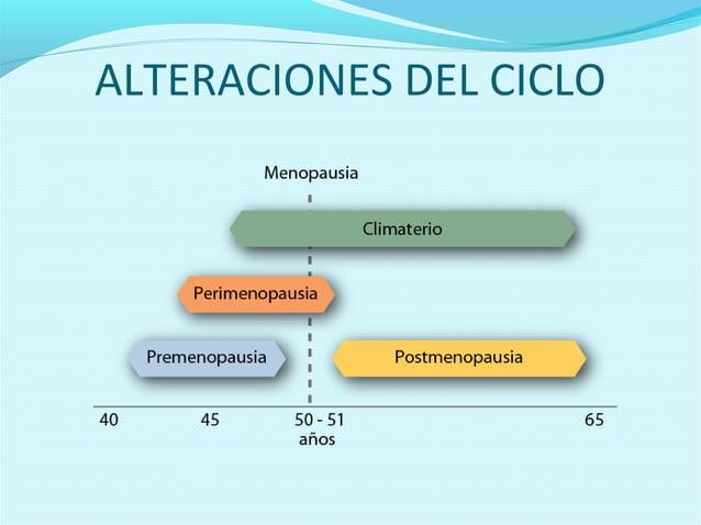 ALTERACIONES DEL CICLO