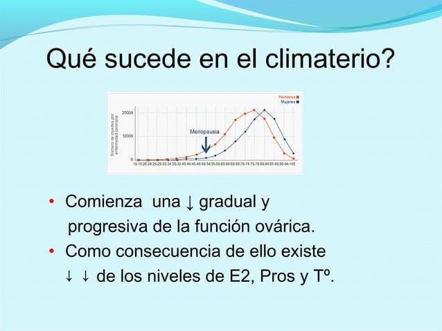 Qué sucede en el climaterio?• Comienza una ↓ gradual yprogresiva de la función ovárica.• Como consecuencia de ello existe↓...