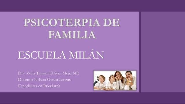 ESCUELA MILÁN  Dra. Zoila Tamara Chávez Mejía MR  Docente: Nelson García Lanzas  Especialista en Psiquiatría