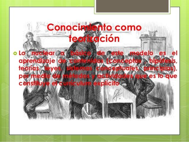 Conocimiento como             teorización Lo nuclear o básico de este modelo es el aprendizaje de contenidos (conceptos ,...