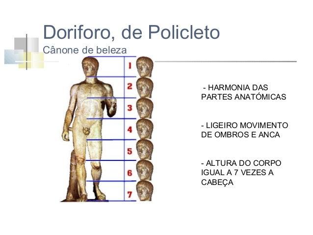 POLICLETO, Doríforo (século V a.c.)  O contraposto é uma característica já do período clássico: os corpos dispõem-se a ¾, ...