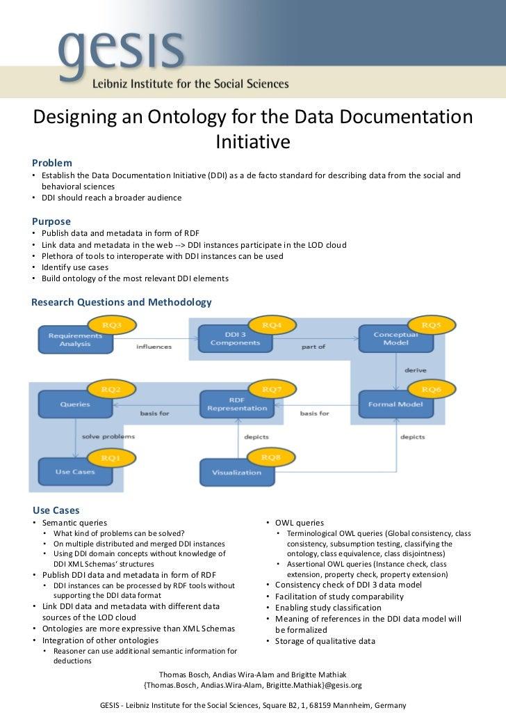 Designing an Ontology for the Data Documentation                    InitiativeProblem• Establish the Data Documentation In...