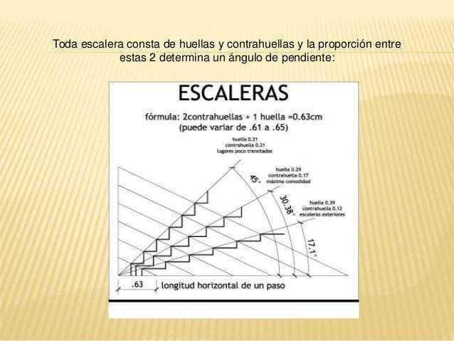 Escaleras y revestimientos for Partes de una escalera