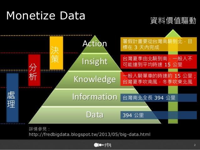 台灣 Hadoop Big Data 2014 趨勢預測與企業策略藍圖 Slide 2