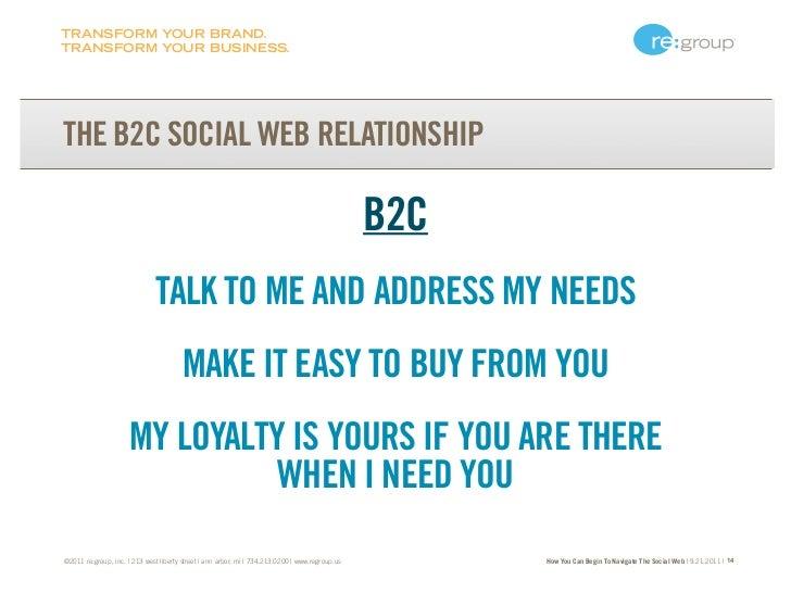 TRANSFORM YOUR BRAND.TRANSFORM YOUR BUSINESS.THE B2C SOCIAL WEB RELATIONSHIP                                              ...